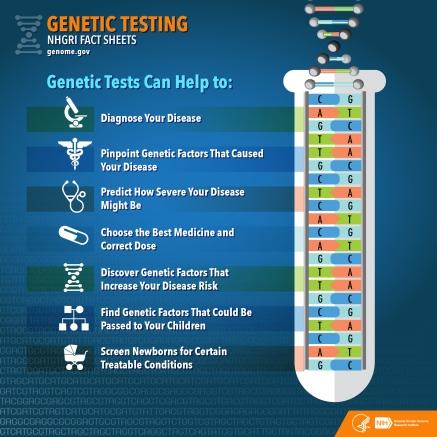 genetic_testing photo